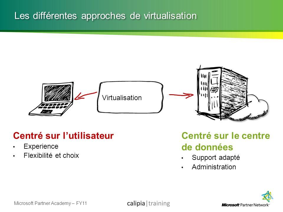 Les différentes approches de virtualisation