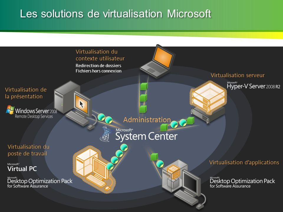 Les solutions de virtualisation Microsoft