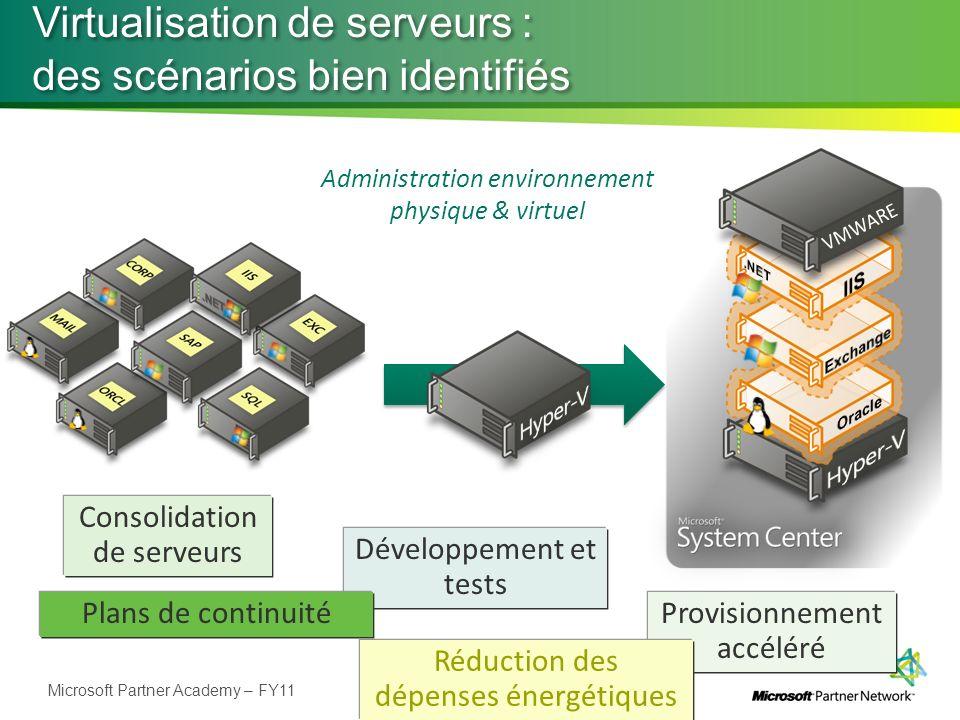 Virtualisation de serveurs : des scénarios bien identifiés