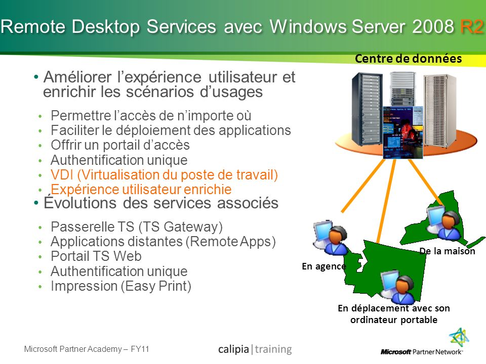 Remote Desktop Services avec Windows Server 2008 R2