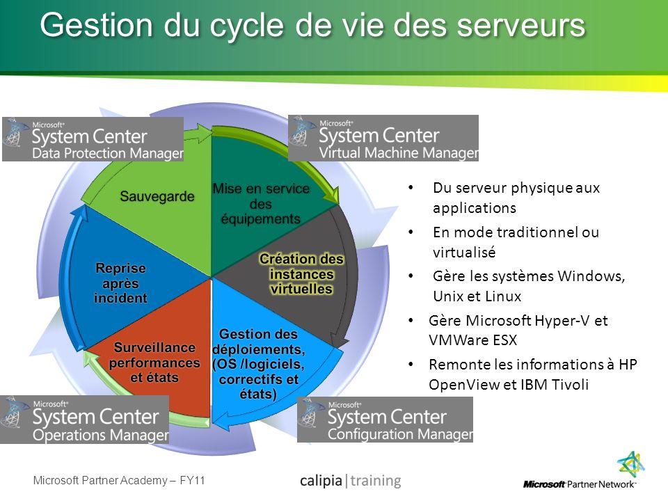 Gestion du cycle de vie des serveurs