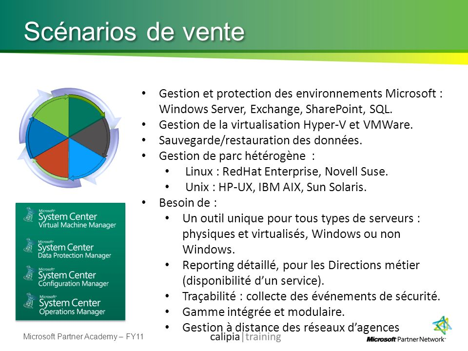 Scénarios de vente Gestion et protection des environnements Microsoft : Windows Server, Exchange, SharePoint, SQL.