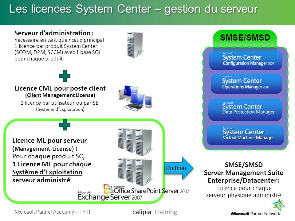 Les licences System Center – gestion du serveur