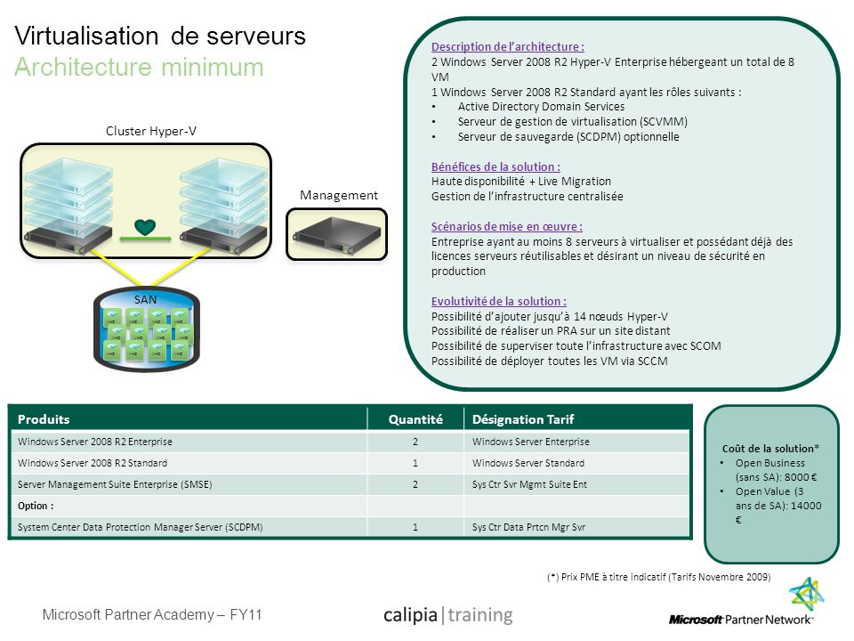 Virtualisation de serveurs Architecture minimum