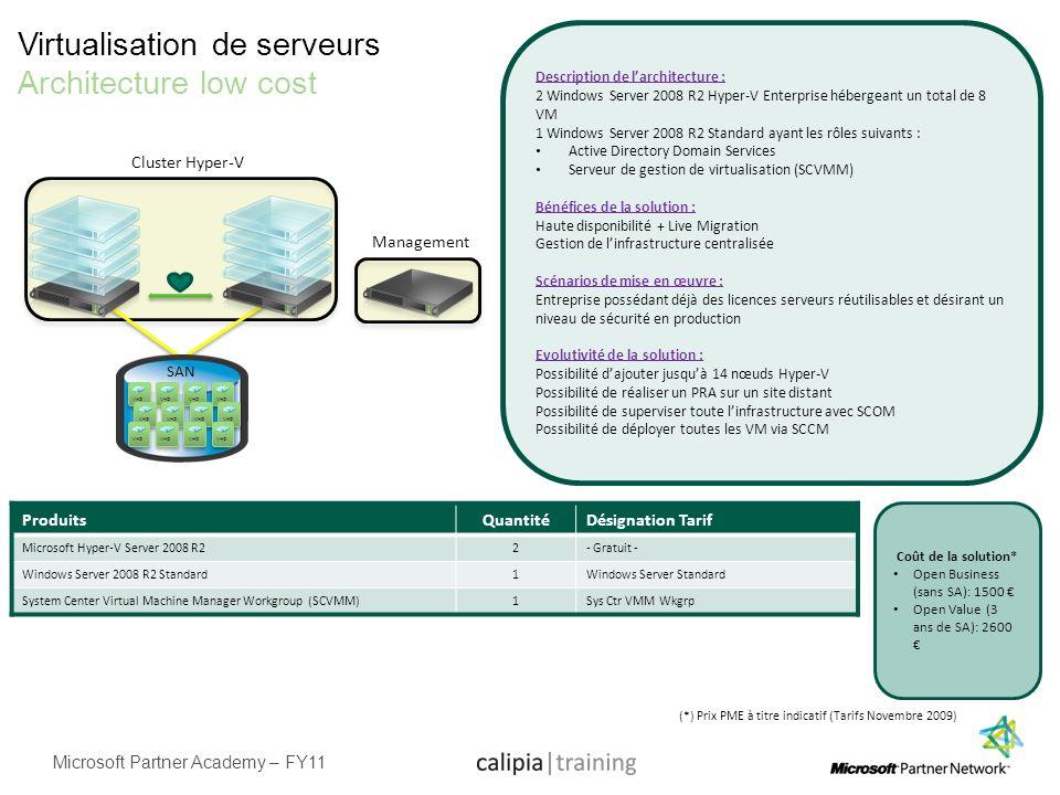 Virtualisation de serveurs Architecture low cost