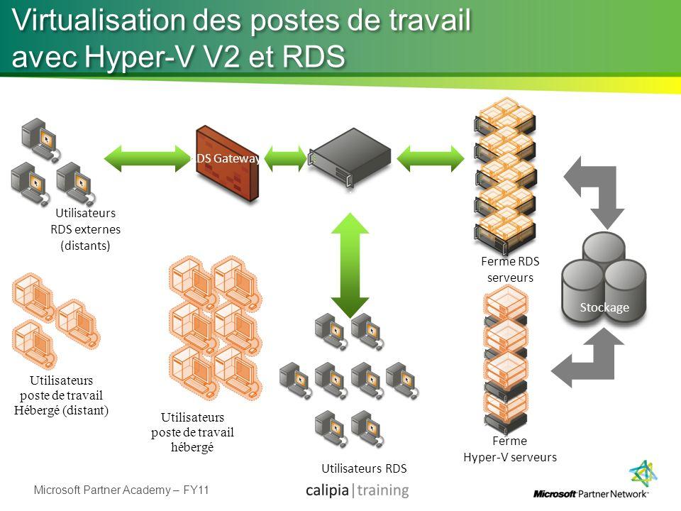 Virtualisation des postes de travail avec Hyper-V V2 et RDS