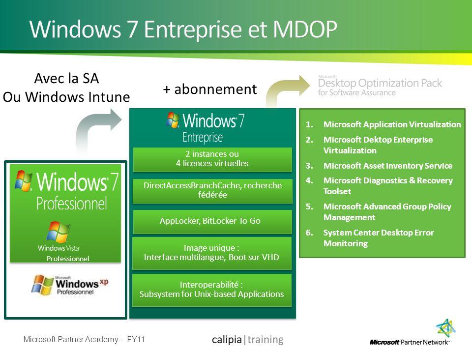 Windows 7 Entreprise et MDOP