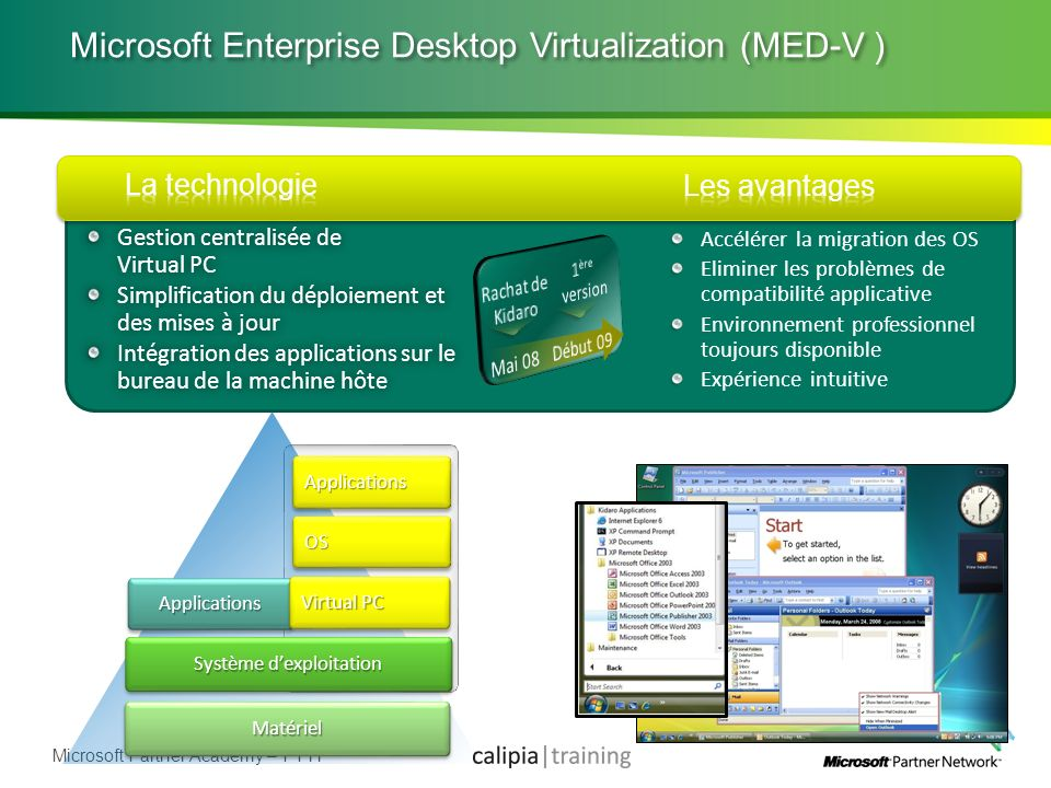 Microsoft Enterprise Desktop Virtualization (MED-V )