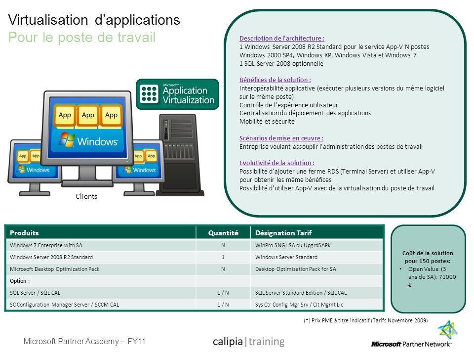 Virtualisation d'applications Pour le poste de travail