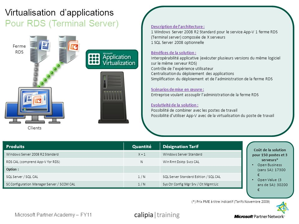 Virtualisation d'applications Pour RDS (Terminal Server)