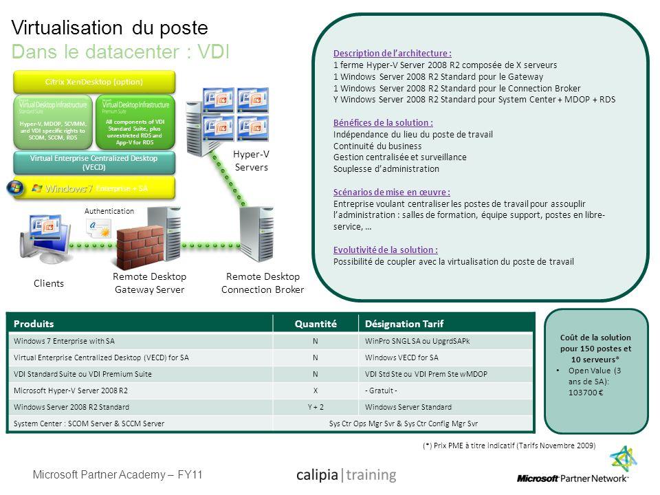 Virtualisation du poste Dans le datacenter : VDI