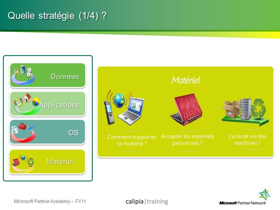 Quelle stratégie (1/4) Matériel Données Applications OS Matériel