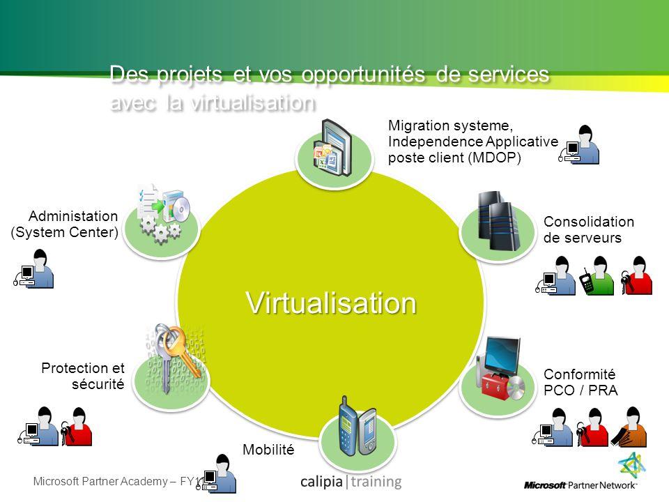Des projets et vos opportunités de services avec la virtualisation