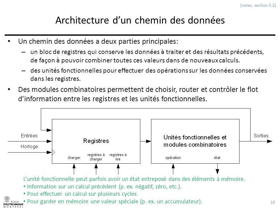 Architecture d'un chemin des données