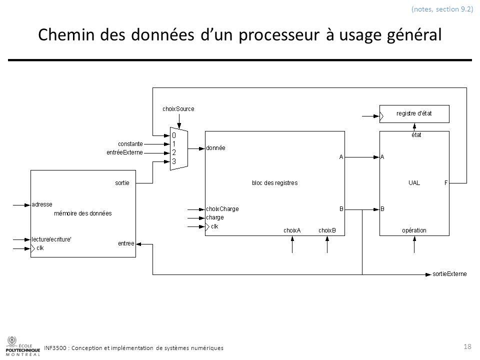 Chemin des données d'un processeur à usage général