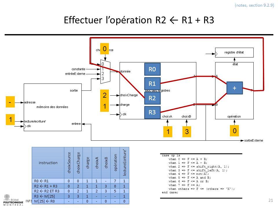 Effectuer l'opération R2 ← R1 + R3