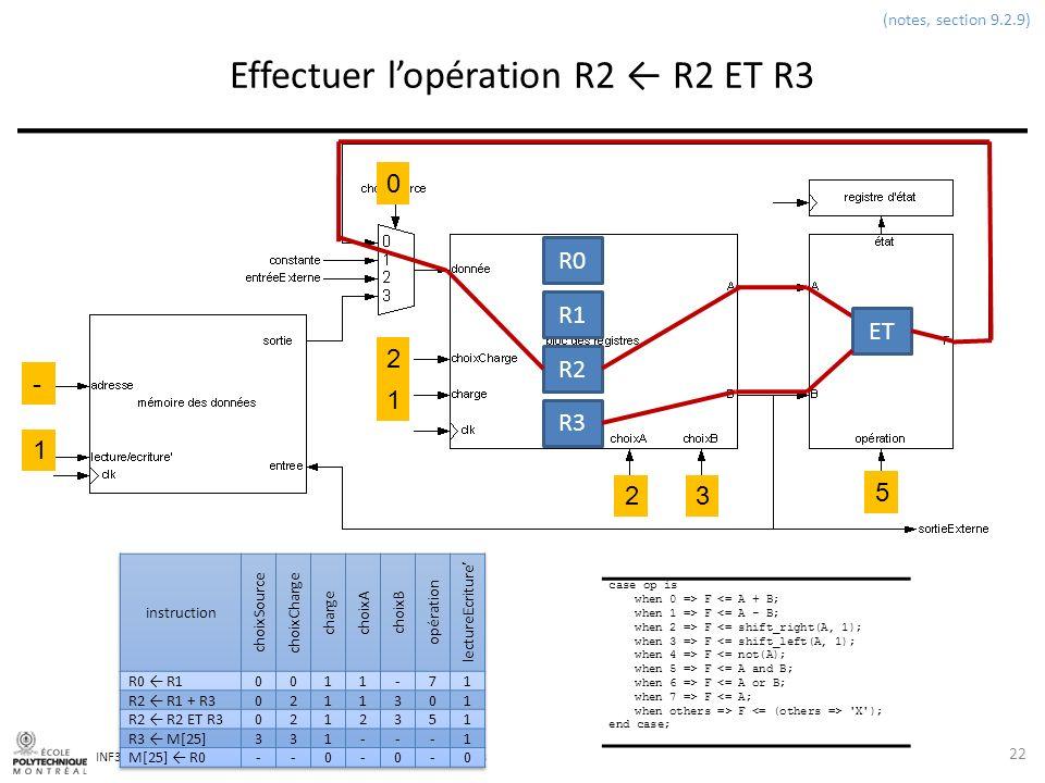 Effectuer l'opération R2 ← R2 ET R3