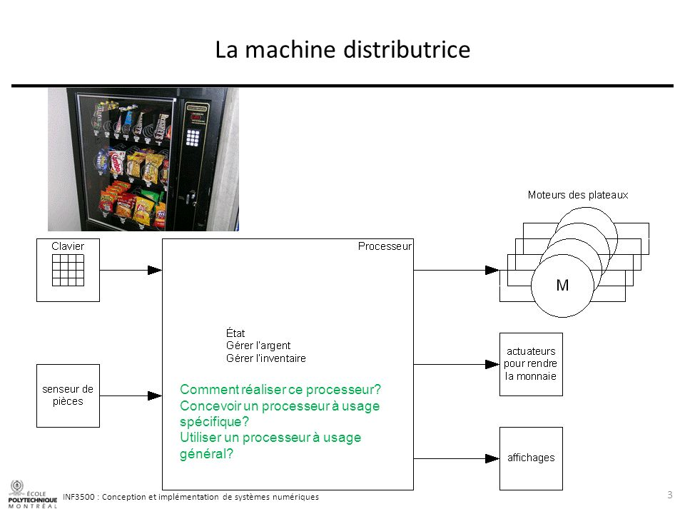 La machine distributrice