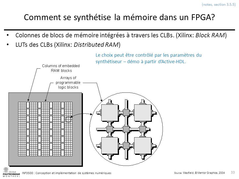 Comment se synthétise la mémoire dans un FPGA