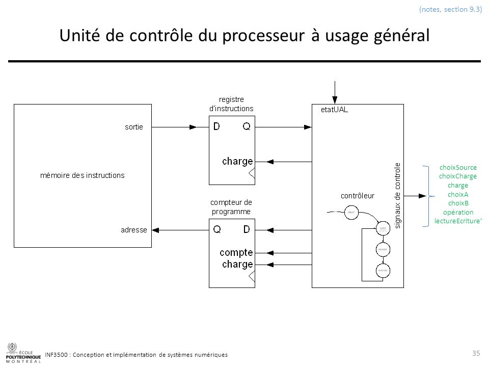 Unité de contrôle du processeur à usage général