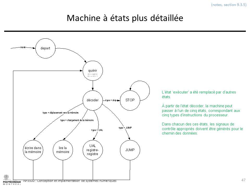 Machine à états plus détaillée