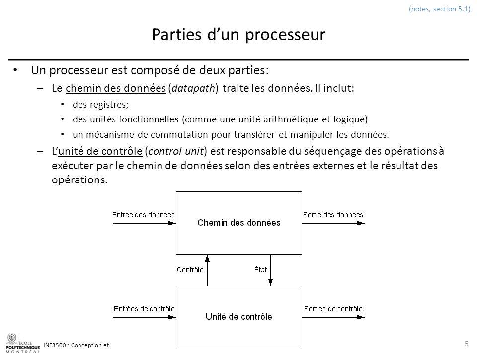 Parties d'un processeur