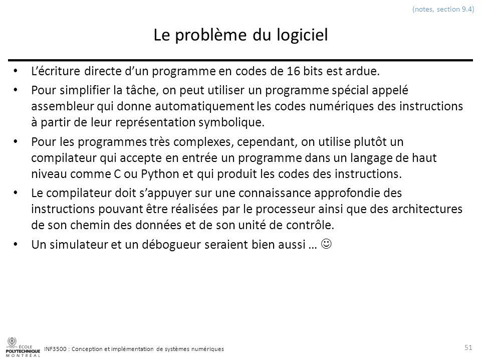 Le problème du logiciel