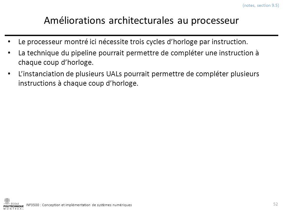 Améliorations architecturales au processeur