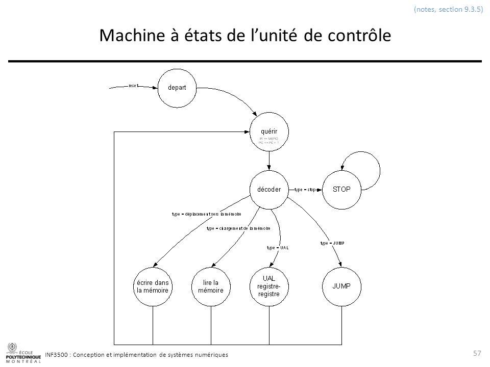 Machine à états de l'unité de contrôle