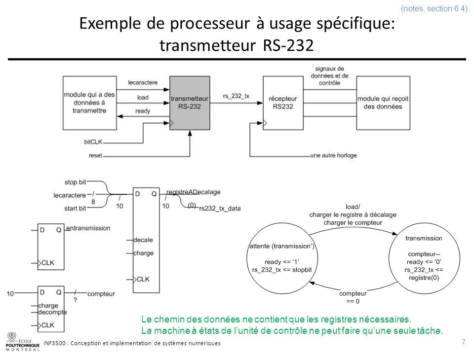 Exemple de processeur à usage spécifique: transmetteur RS-232