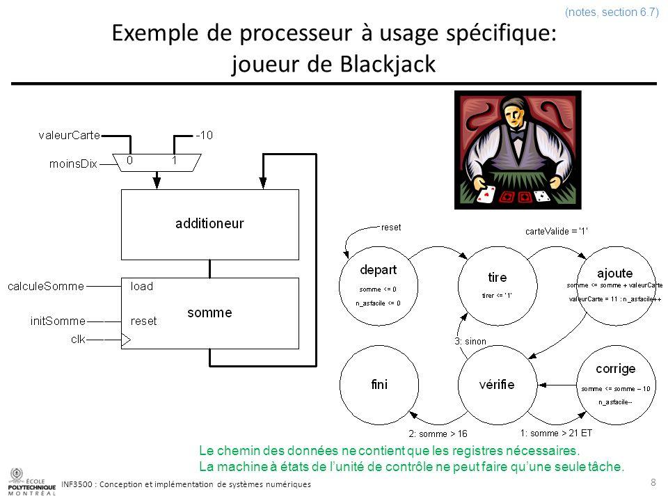 Exemple de processeur à usage spécifique: joueur de Blackjack