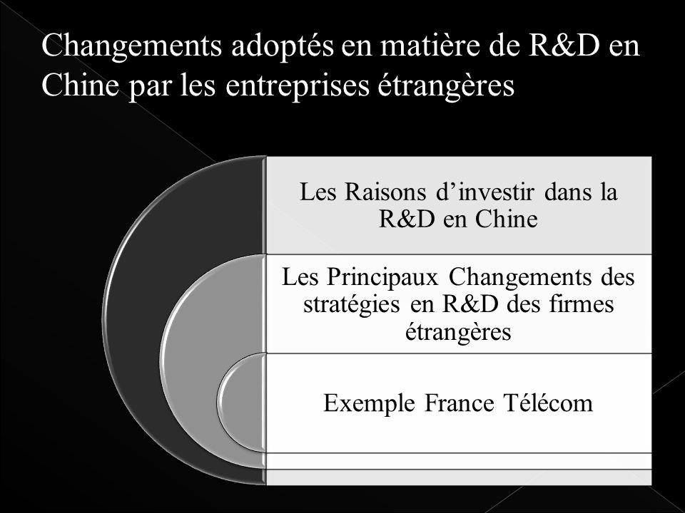Changements adoptés en matière de R&D en Chine par les entreprises étrangères