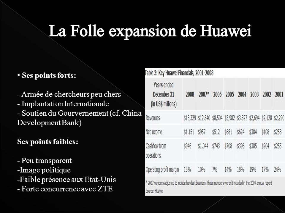 La Folle expansion de Huawei