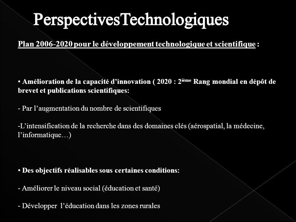 PerspectivesTechnologiques