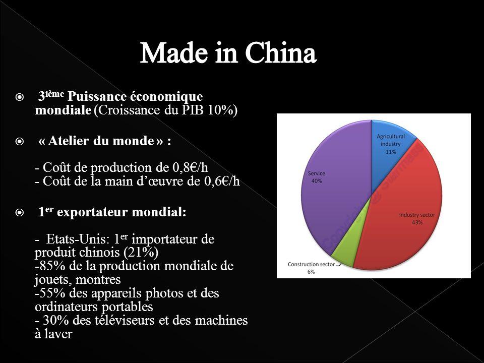 Made in China 3ième Puissance économique mondiale (Croissance du PIB 10%)