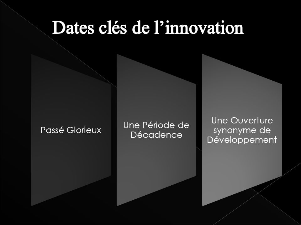 Dates Clés du virage technologique