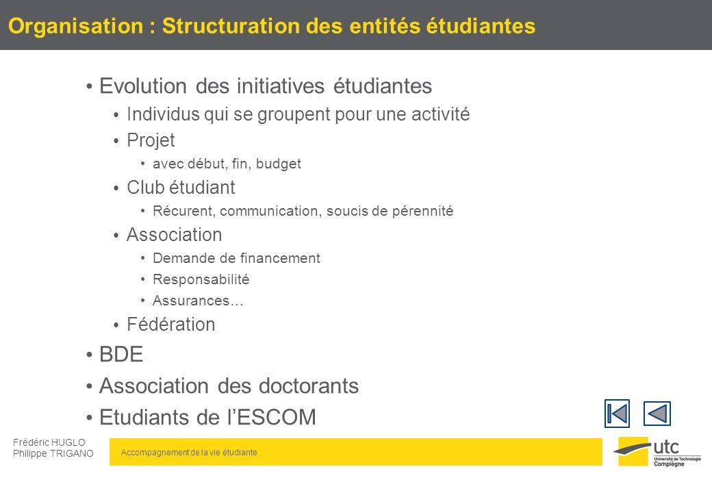 Organisation : Structuration des entités étudiantes