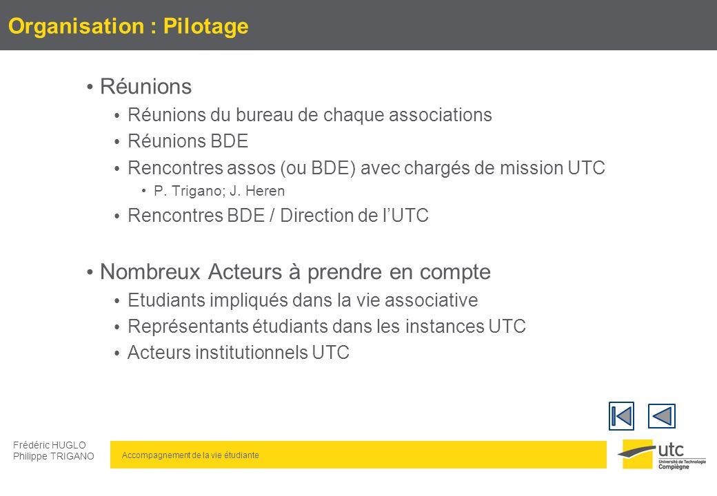 Organisation : Pilotage