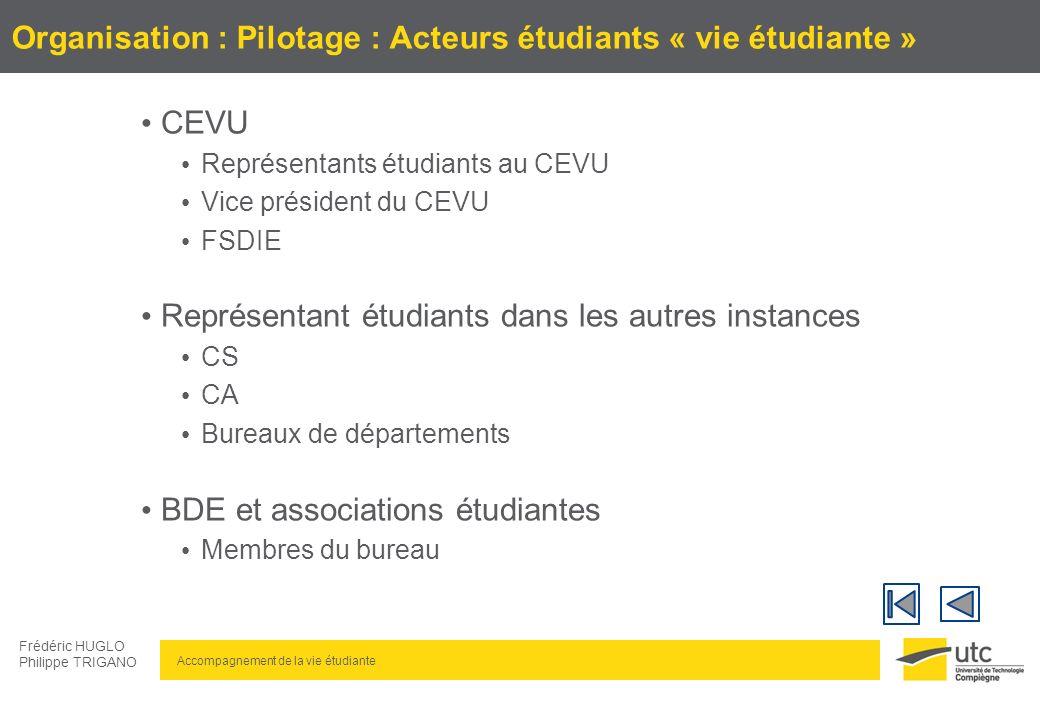 Organisation : Pilotage : Acteurs étudiants « vie étudiante »