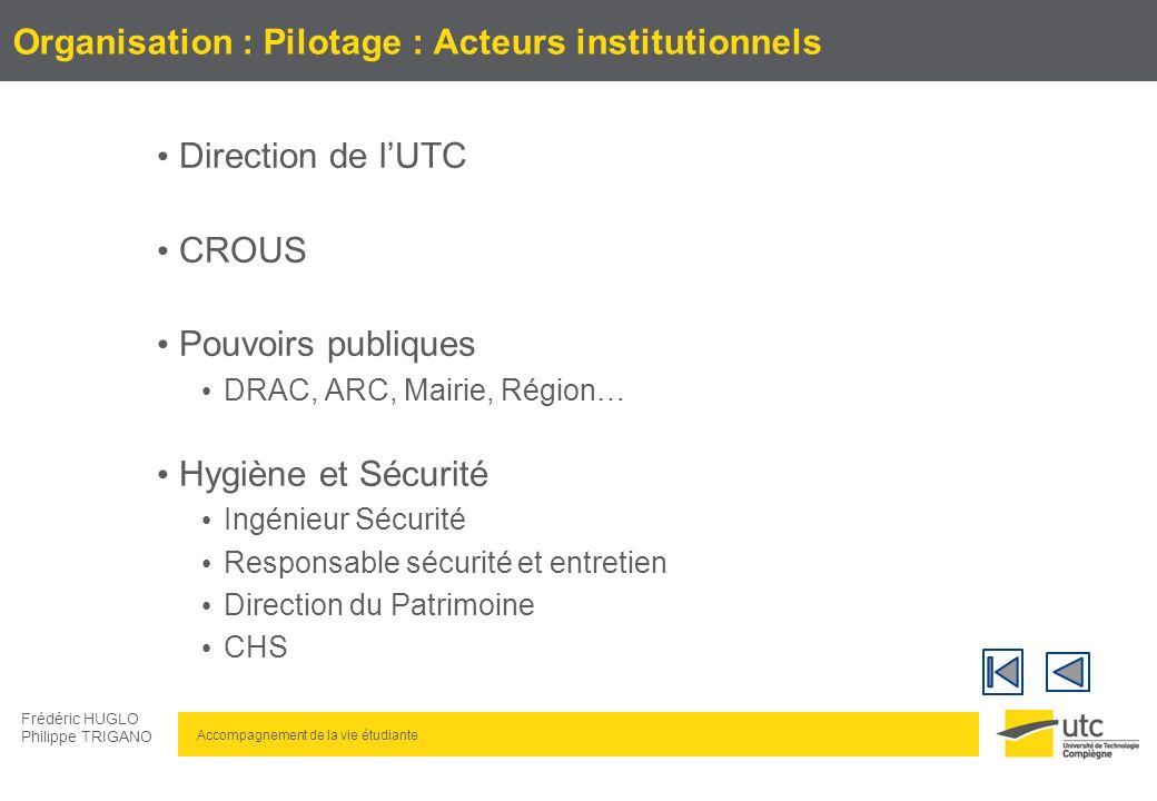 Organisation : Pilotage : Acteurs institutionnels