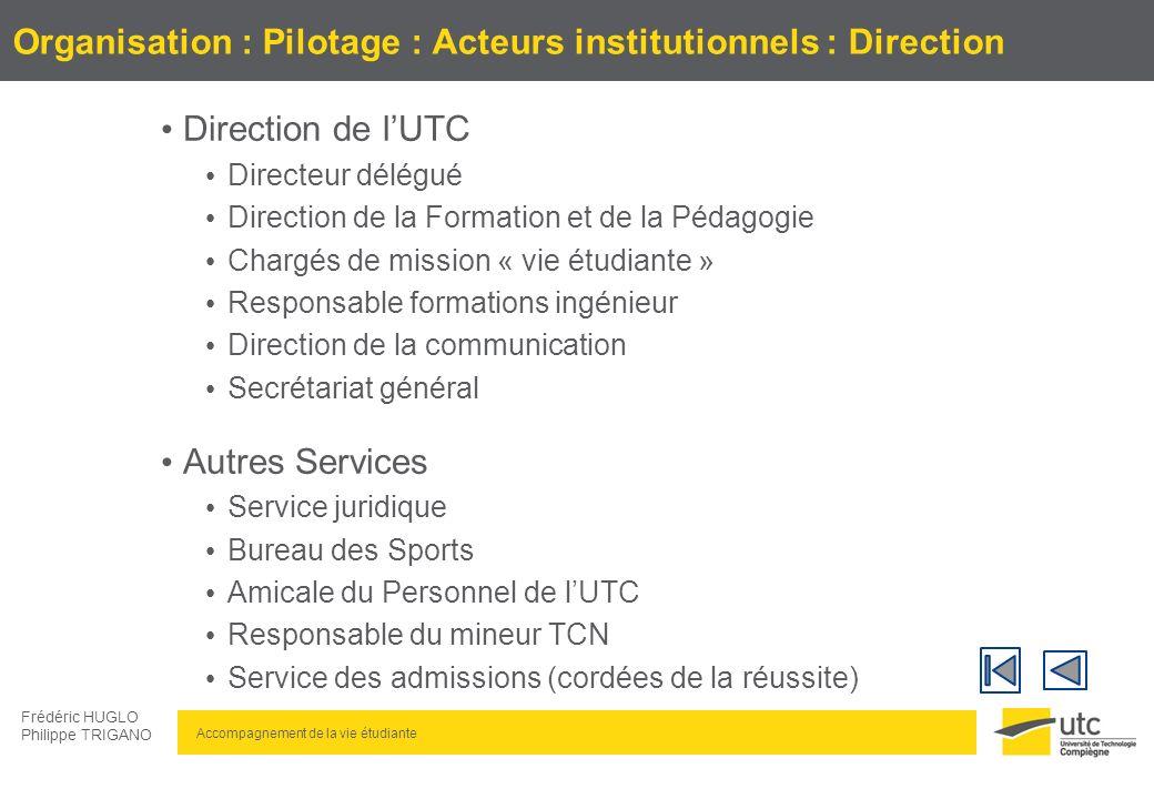 Organisation : Pilotage : Acteurs institutionnels : Direction