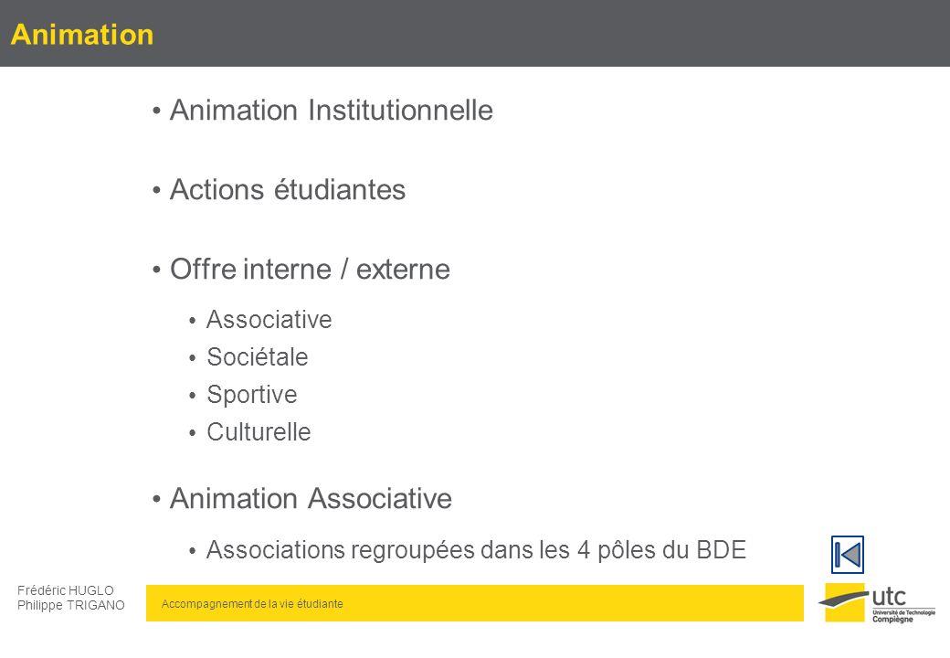 Animation Institutionnelle Actions étudiantes Offre interne / externe