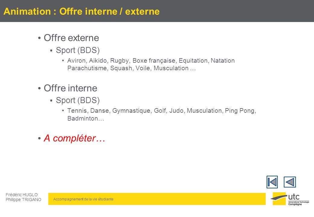 Animation : Offre interne / externe