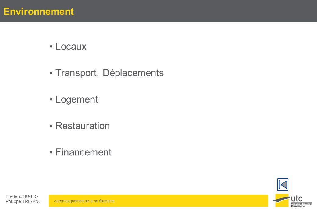 Environnement Locaux Transport, Déplacements Logement Restauration Financement
