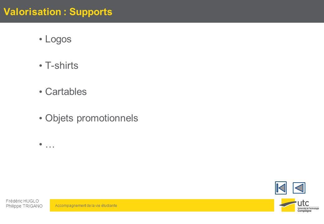 Valorisation : Supports