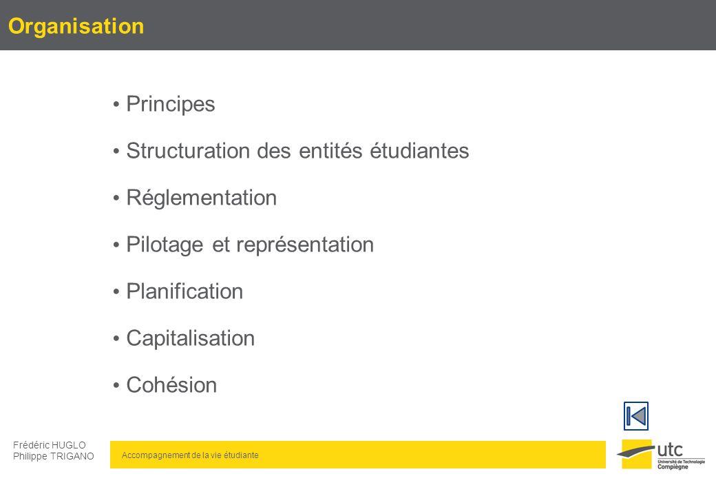 Organisation Principes. Structuration des entités étudiantes. Réglementation. Pilotage et représentation.