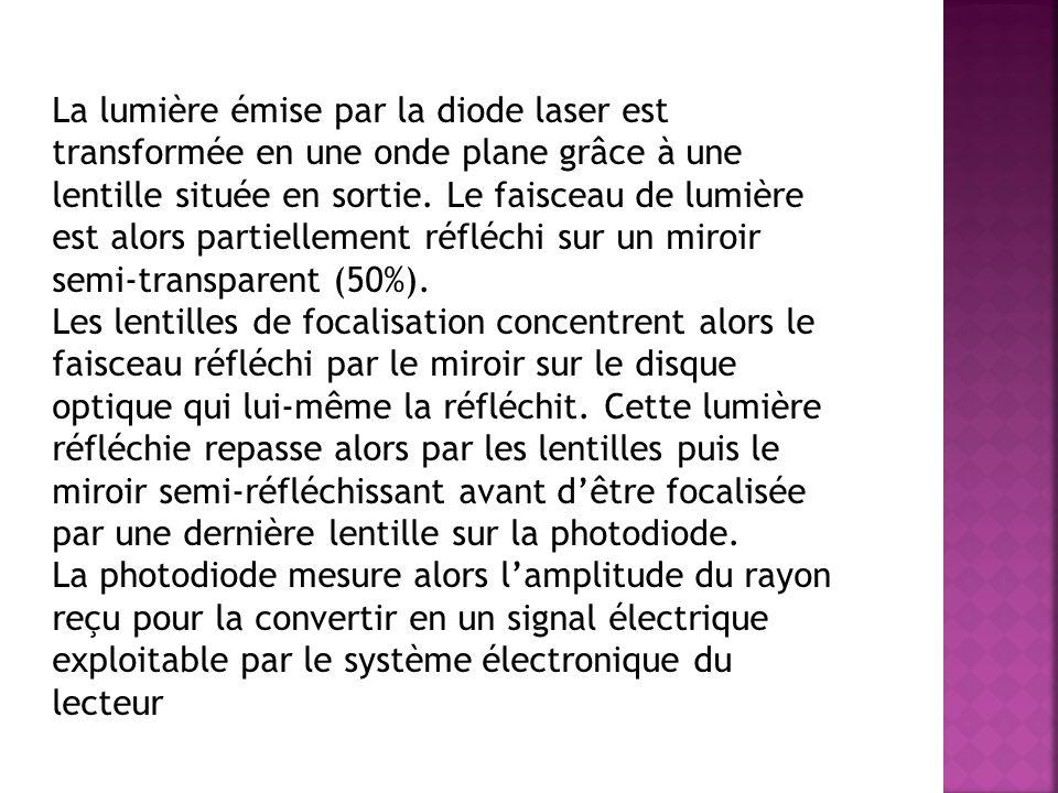 La lumière émise par la diode laser est transformée en une onde plane grâce à une lentille située en sortie. Le faisceau de lumière est alors partiellement réfléchi sur un miroir semi-transparent (50%).