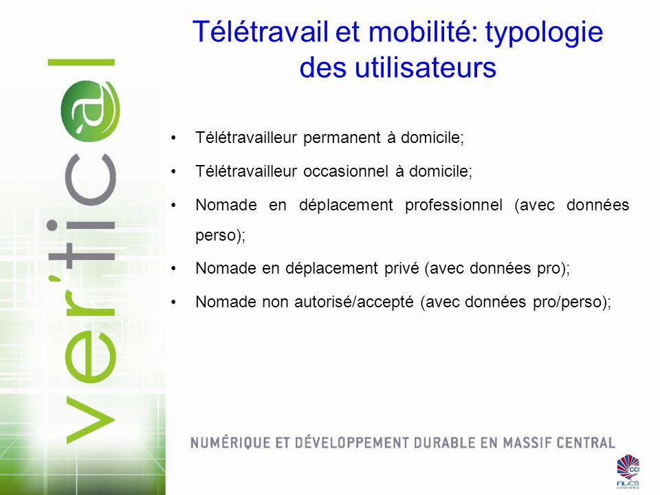 Télétravail et mobilité: typologie des utilisateurs