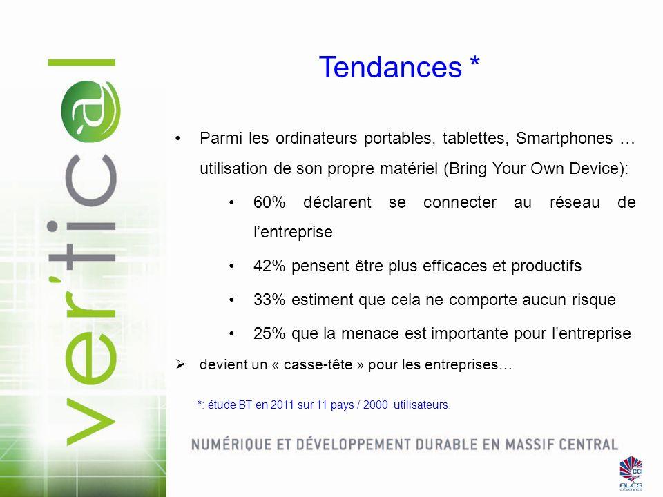Tendances * Parmi les ordinateurs portables, tablettes, Smartphones … utilisation de son propre matériel (Bring Your Own Device):