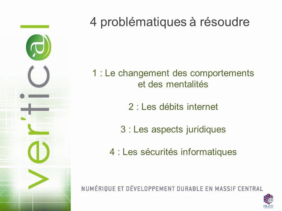4 problématiques à résoudre